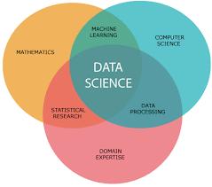 Data Analytics, Data Analysis, Data Mining, Data Science, Machine Learning, Big Data