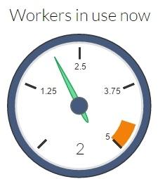 dexi-workers-gauge